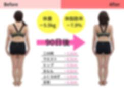 体重マイナス15kgのコピーのコピー.jpg