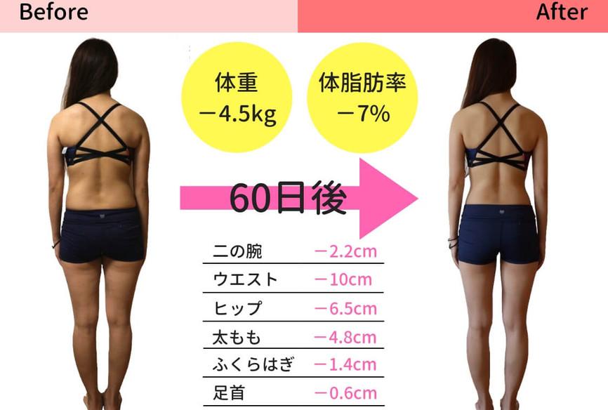 神戸 ダイエット パーソナルトレーニング