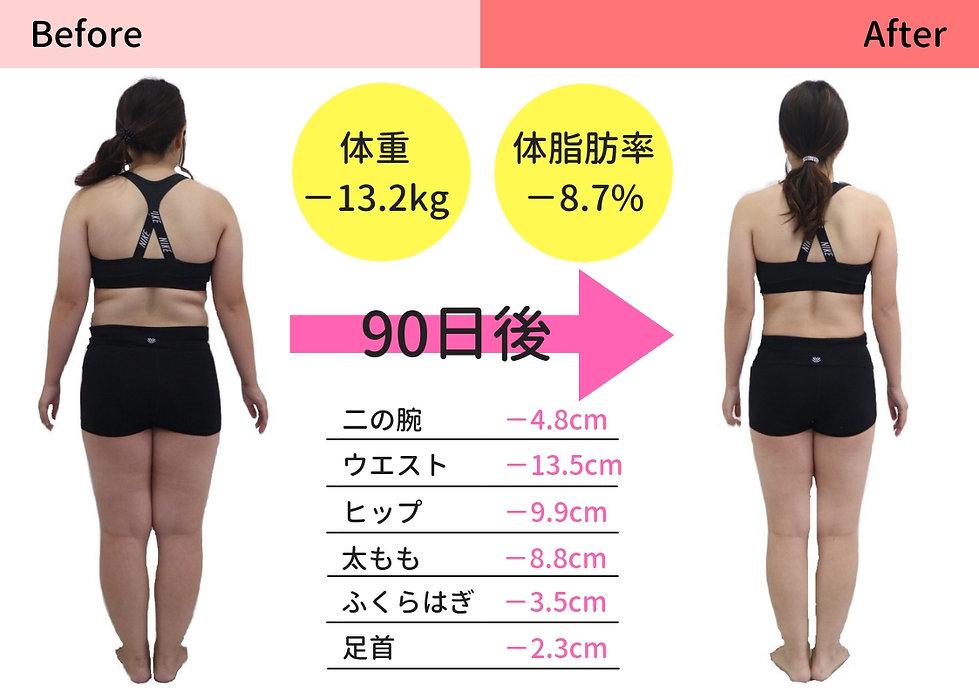 体重マイナス15kgのコピー-3.jpg
