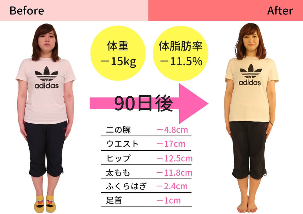 体重マイナス15kg-2-2.jpg