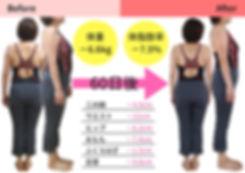 体重マイナス15kgのコピー.jpg
