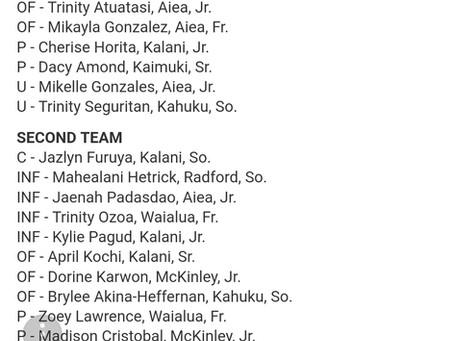 Kahuku softball girls get some recognition on scoringlive all-star teams