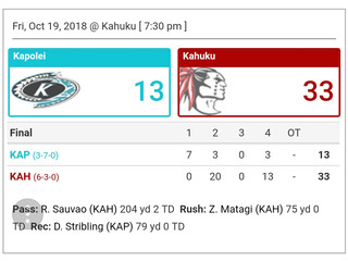 No. 5 Kahuku pulls away to thump No. 10 Kapolei