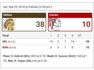 No. 4 Mililani spoils No. 2 Kahuku's homecoming