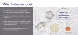 Caesarstone presentation