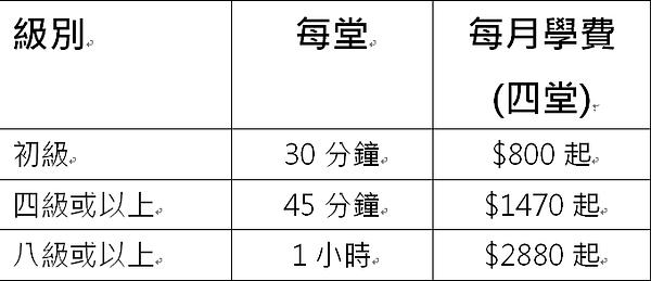 Violin Individual Price.png