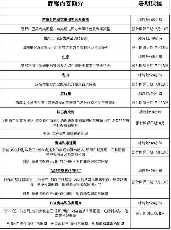 2020 DSE 音樂科暑期課程內容簡介 Updated Jun.png