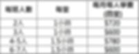 成人音樂課程Price List.png