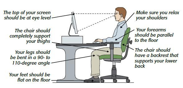 Osteopaths advice for sitting at computer desk