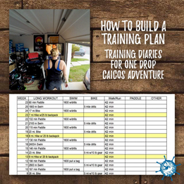 How to Build a Training Plan