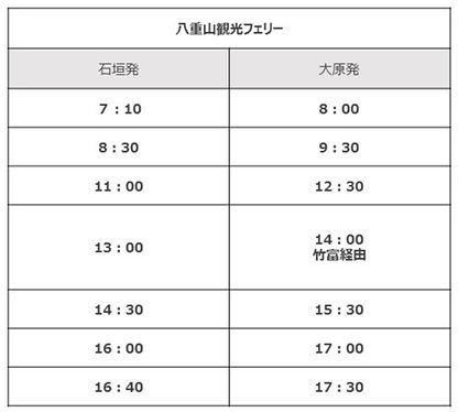 八重山観光フェリー運航時刻表