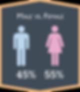 Gender.png