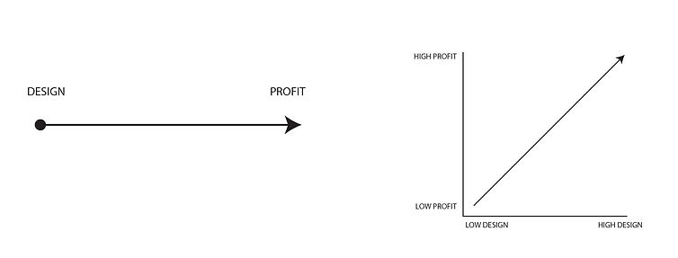 design vs profit-01.jpg