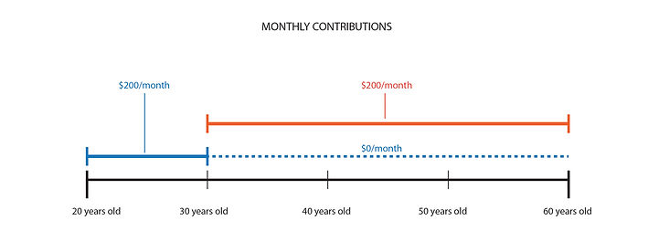 monthly contributions-01.jpg