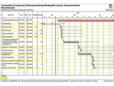 Erneuerung der Trinkwasserversorgung Weidenpfad/ Oberer Weidenpfad vom 03.05.2021 bis zum 09.06.2021