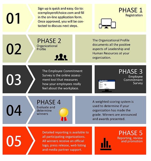 EOC Program Infographic.jpg