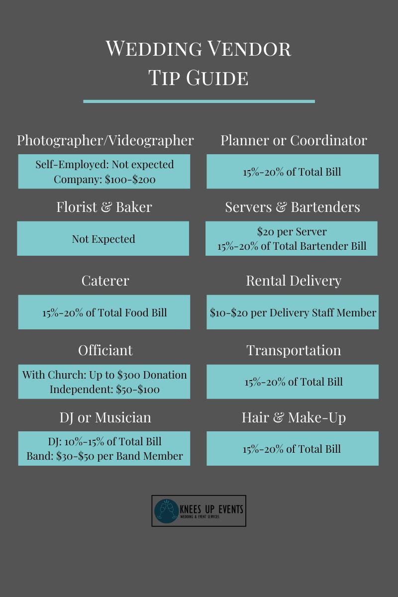 wedding vendor tipping, vendor tips, tip guide, tipping your wedding vendors, tipping