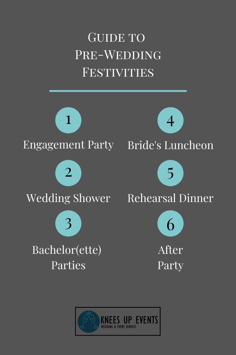 Pre-wedding activities Pre-wedding parties, Guide to Pre-Wedding Festivities