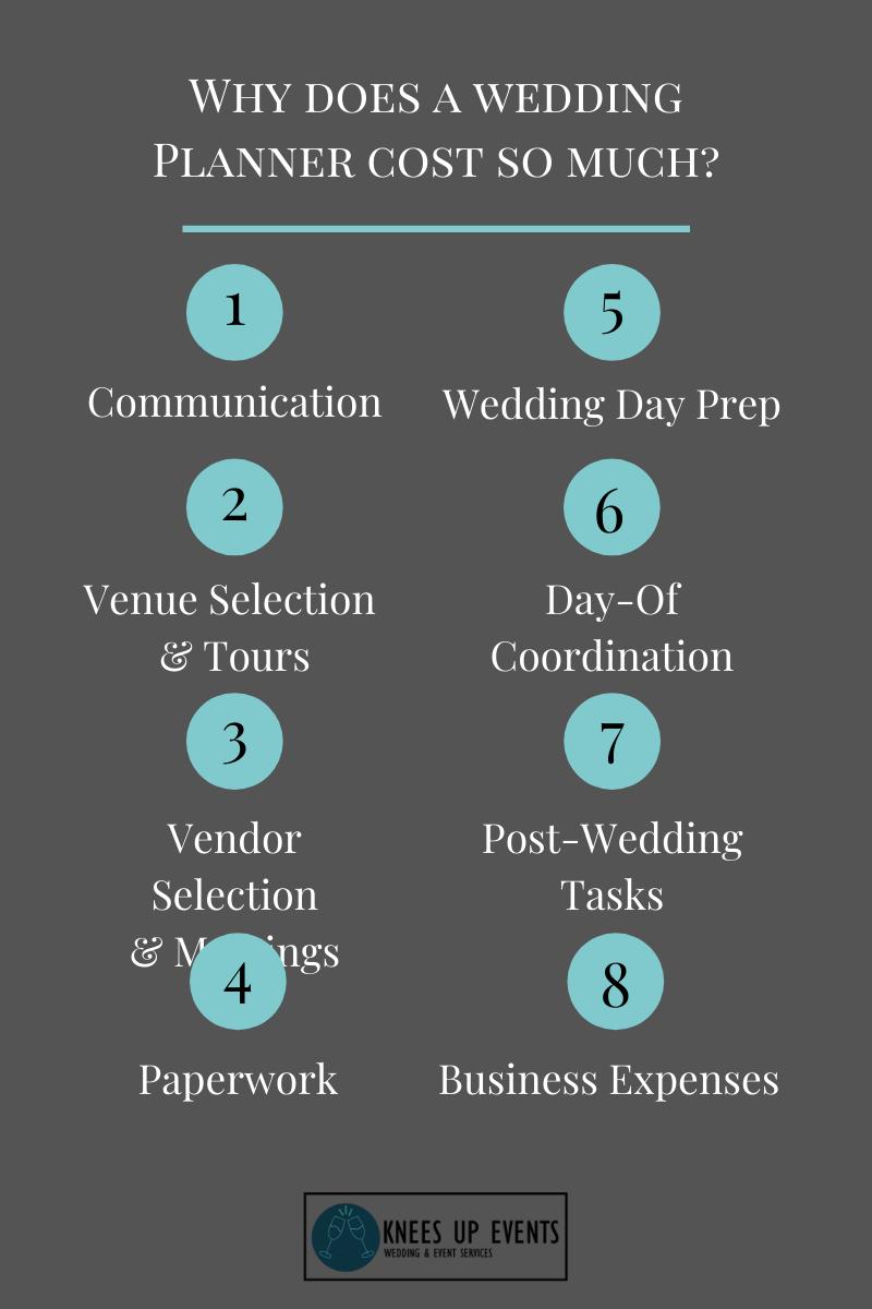 wedding planner, wedding planning, wedding coordinator, wedding coordination, philly weddings, pennsylvania weddings