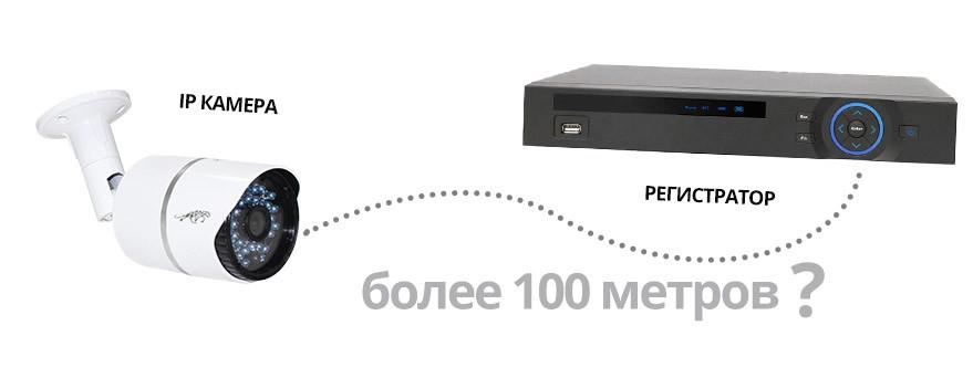 В чём разница между видеорегистратором и видеосервером?