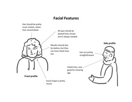 Norwich LL - facial features