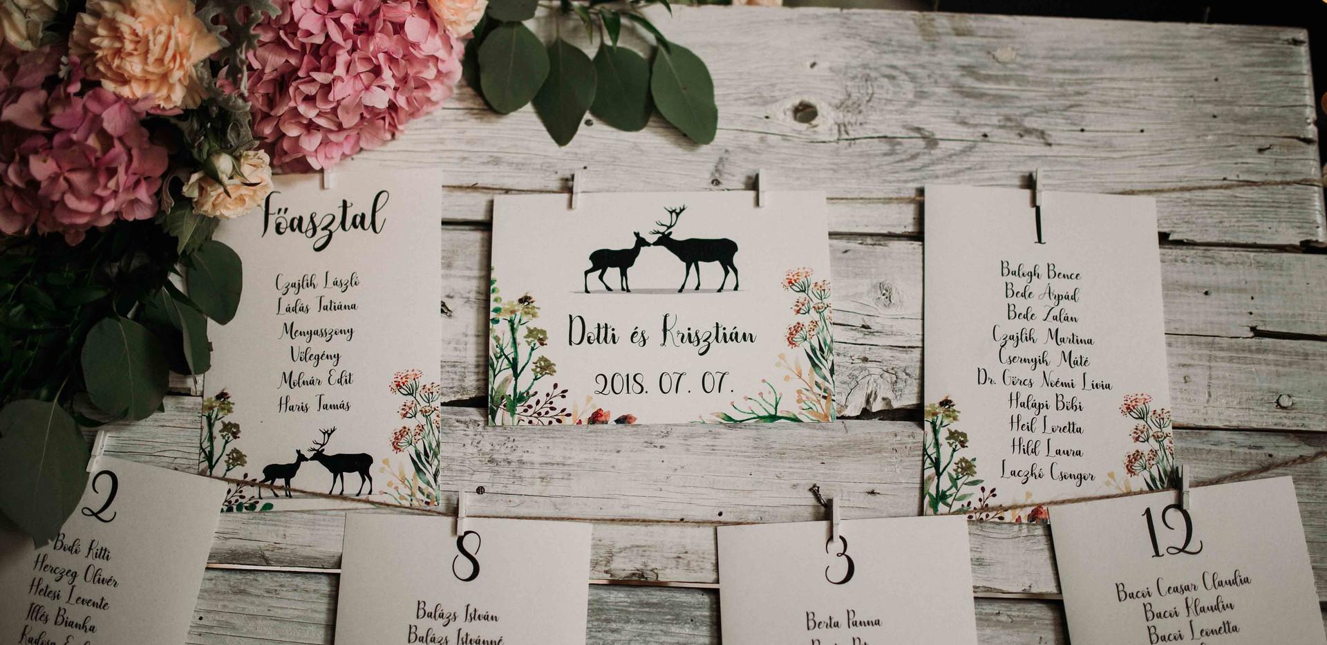 Fehér deszka ültető tábla, a rénszarvasos ültetőtervvel és virágokkal