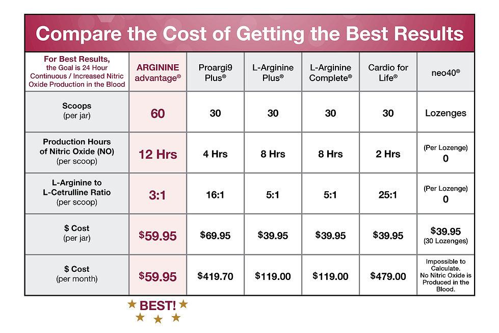 Advantage Compare Chart.jpg