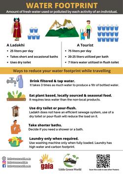 LGW_Water Usage