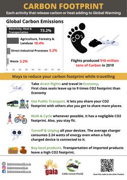 LGW_CarbonFootprint