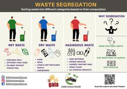 LGW_Waste Segregation