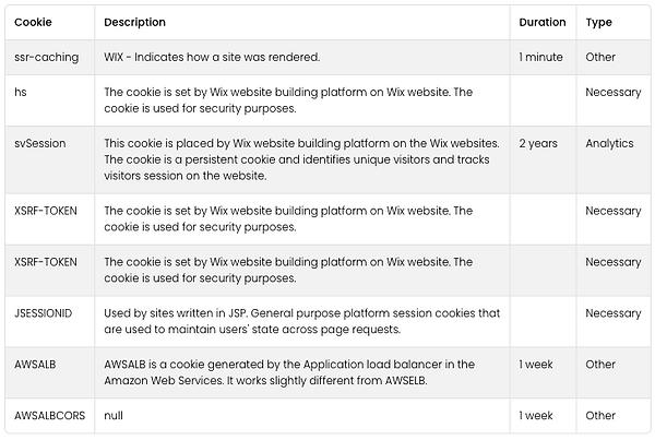 Cookies-28-09-2020.png