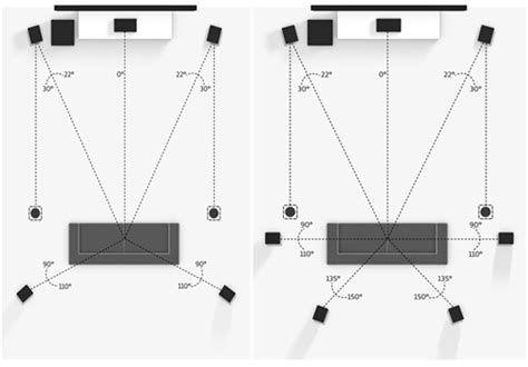 7.2 vs 9.2 atmos.jpg