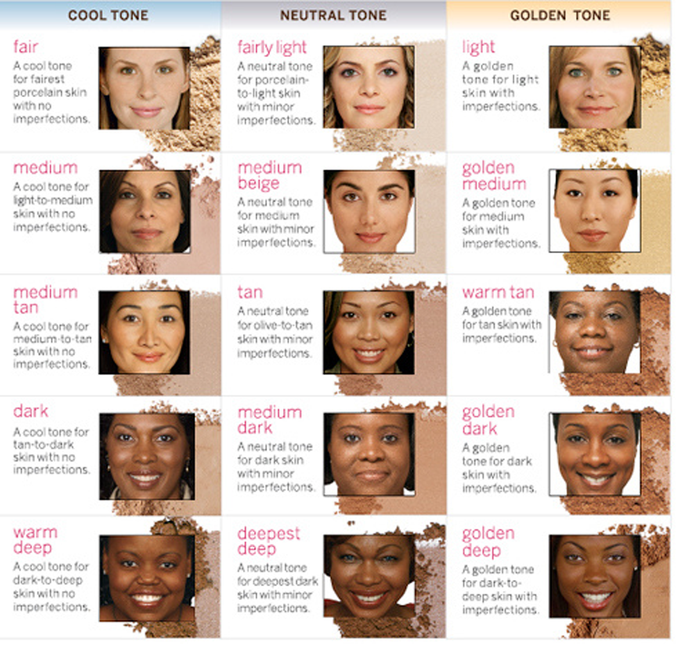 How to Choose the Right Lipstick for You - Determining Your Skin Tone - Legendary Makeup & Hair