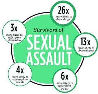 Rape 2 survivors.jpg
