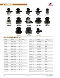 Spraymart-Floor-Care-Catalog-2021-vacuum