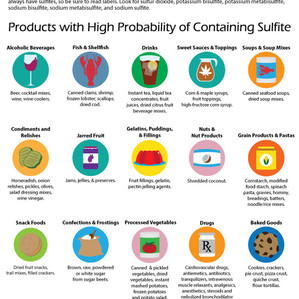 Sulfites: The Harmful Hidden Ingedient