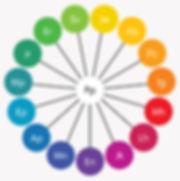väriympyrä2.jpg