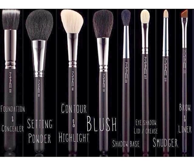 mac brushes guide. mac brushes guide girl gets glam