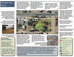Shire-wide Landscape strategy