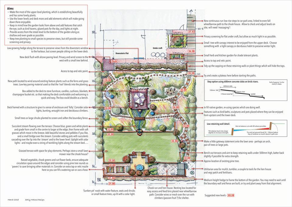 Garden_L3_Hillside_drawing.jpg
