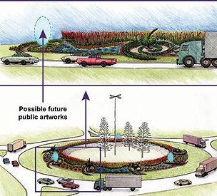 Road Infrastructure Landscape