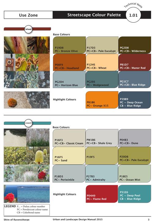 Colour_L3_Ravy1