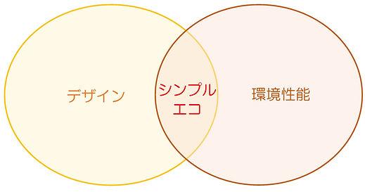 simpleeco_tokucyou1.jpg