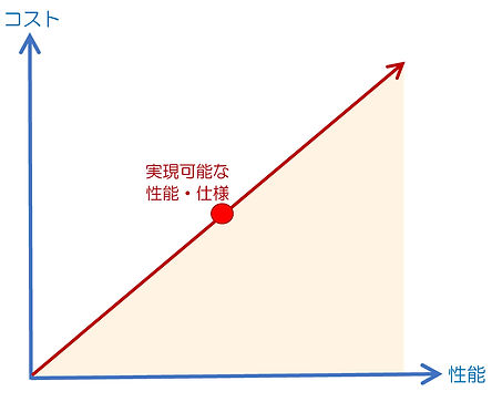 simpleeco_tokucyou2.jpg