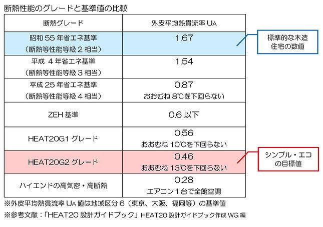 simpleeco_table1.jpg