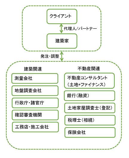 diagram_team2.jpg