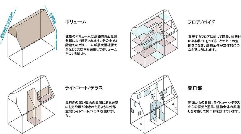 concept_asagaya3.jpg