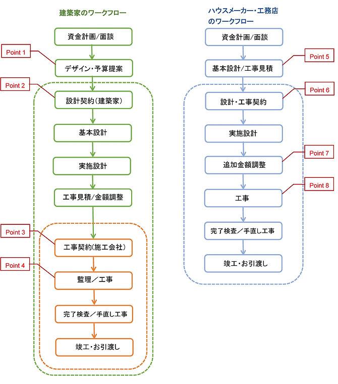 diagram_process.jpg