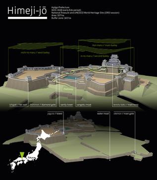 Le château de Himeji