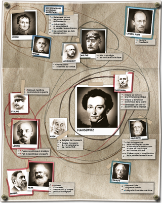 Clausewitz et ses disciples